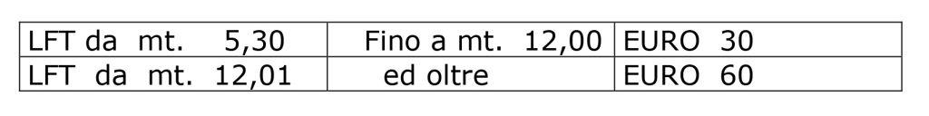 Tariffa XIV TROFEO NICOLAIANO