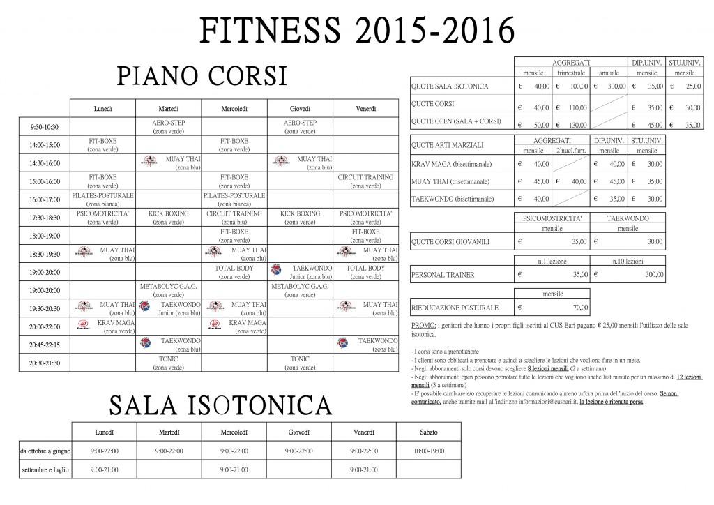 fittness  u0026 wellnes